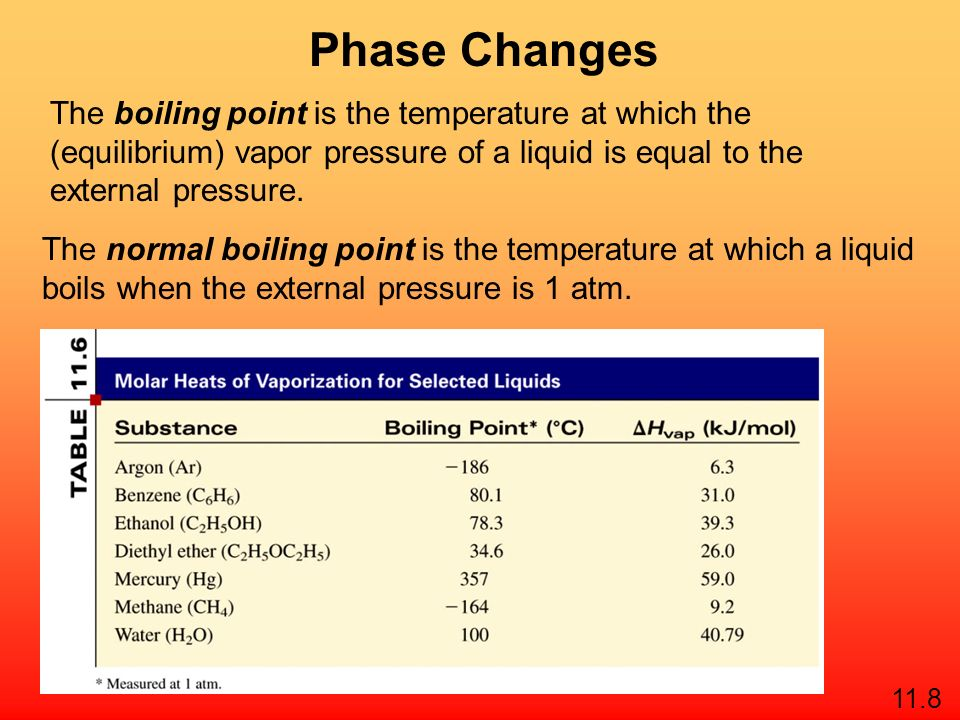 Phase Changes The boiling point is the temperature at which the (equilibrium) vapor pressure of a liquid is equal to the external pressure.