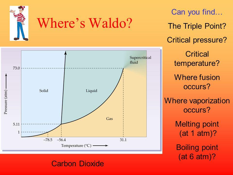 Where vaporization occurs