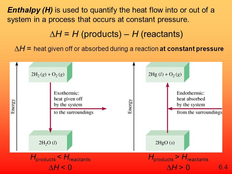 DH = H (products) – H (reactants)