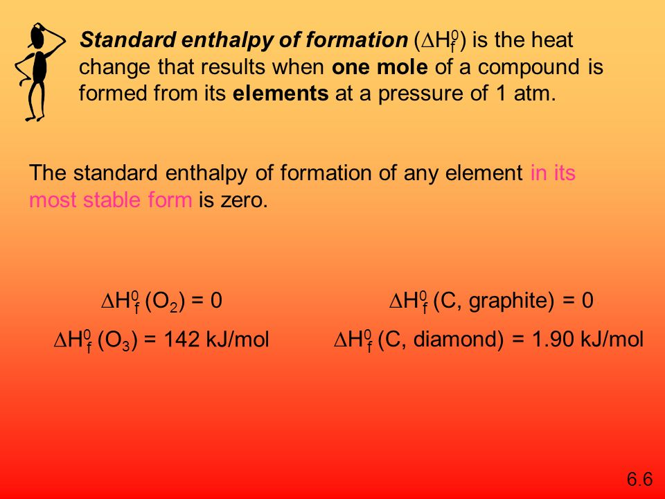 Standard enthalpy of formation (DH0) is the heat change that results when one mole of a compound is formed from its elements at a pressure of 1 atm.