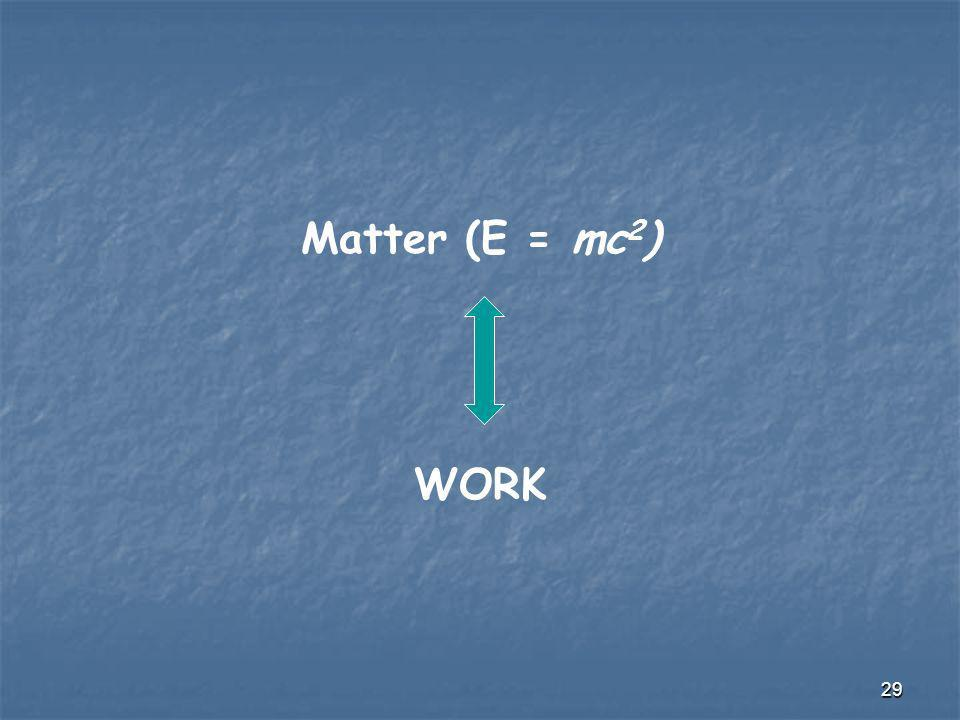 Matter (E = mc2) WORK