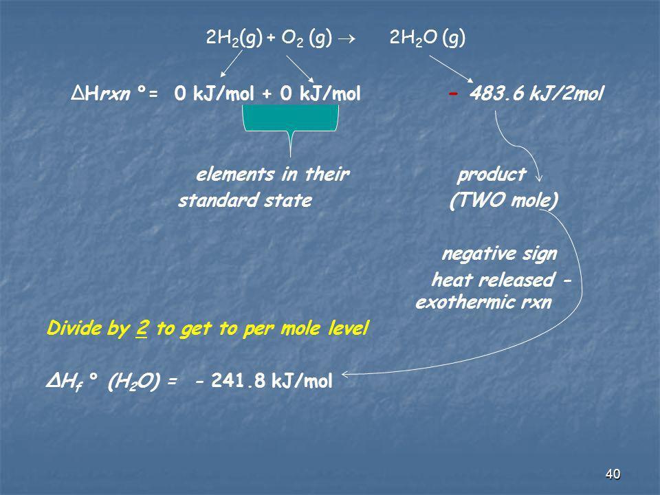 2H2(g) + O2 (g)  2H2O (g) ΔHrxn °= 0 kJ/mol + 0 kJ/mol - 483