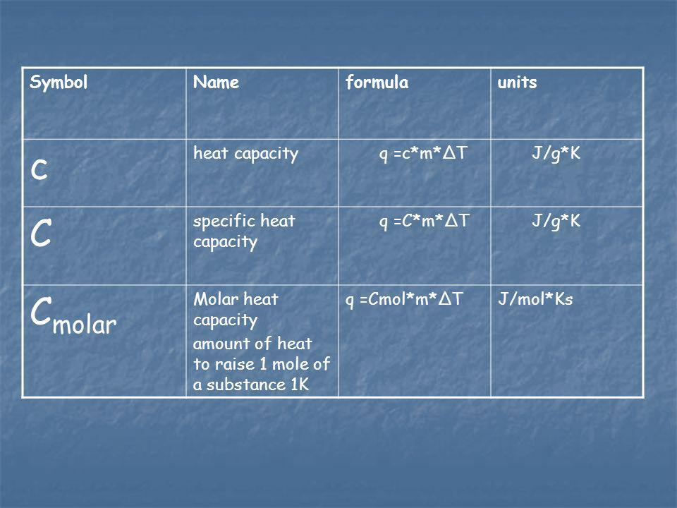 c C Cmolar Symbol Name formula units heat capacity q =c*m*∆T J/g*K