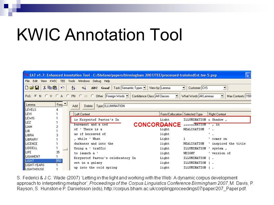 KWIC Annotation Tool CONCORDANCE