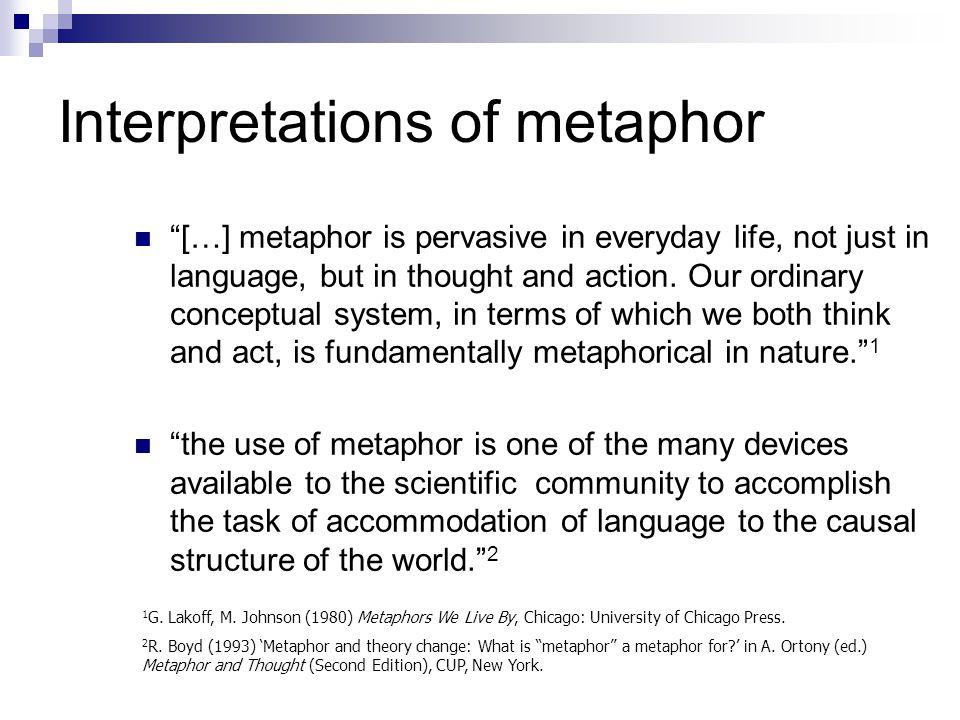 Interpretations of metaphor