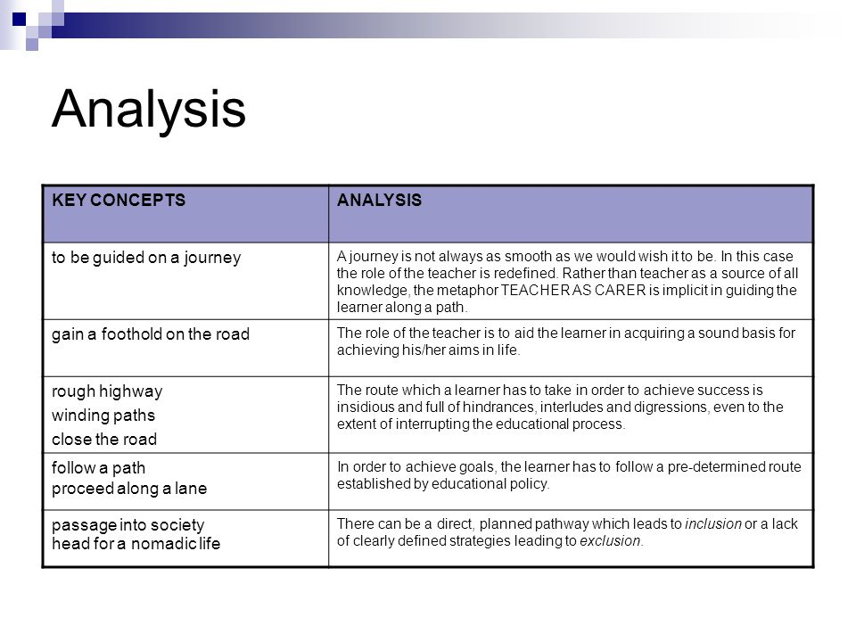 Analysis KEY CONCEPTS ANALYSIS to be guided on a journey