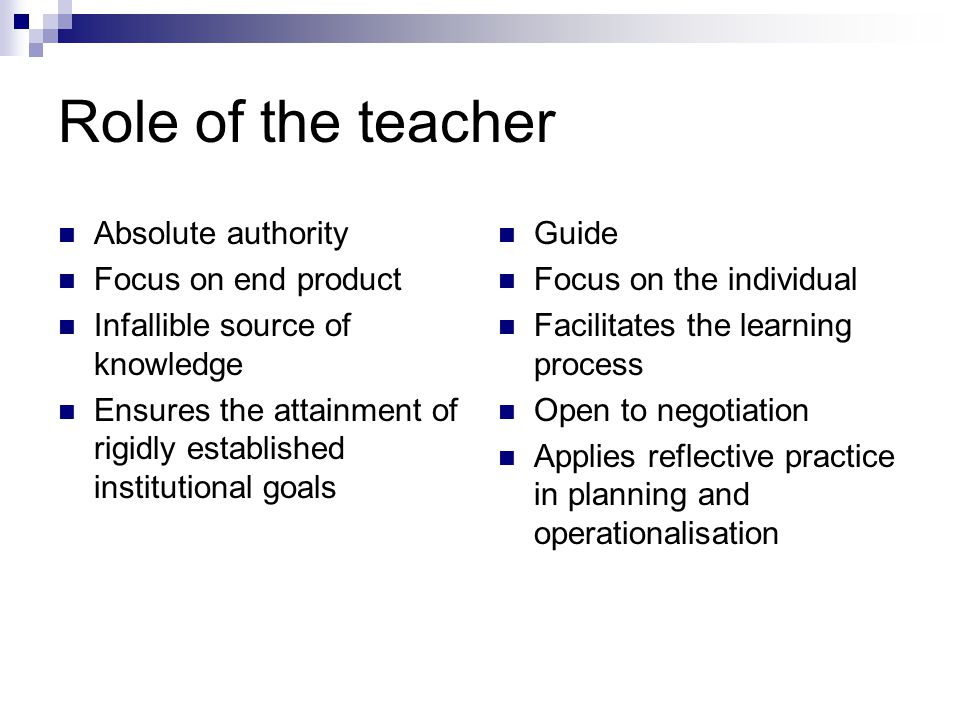 Role of the teacher Absolute authority Focus on end product