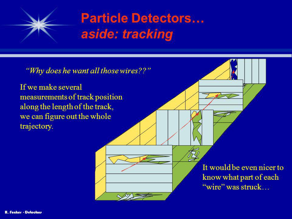 Particle Detectors… aside: tracking