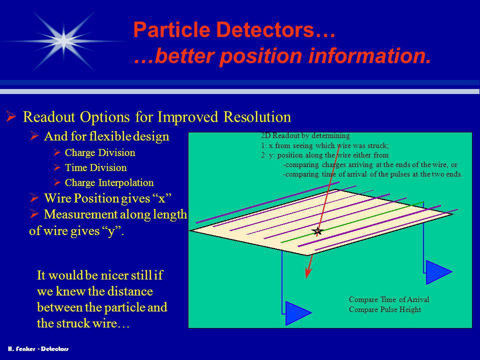 Particle Detectors… …better position information.