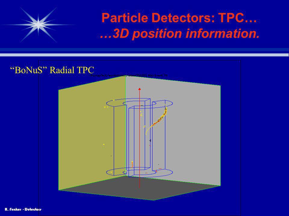 Particle Detectors: TPC… …3D position information.