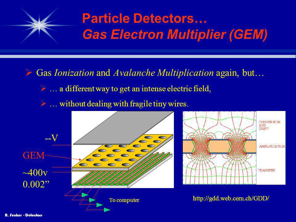 Particle Detectors… Gas Electron Multiplier (GEM)