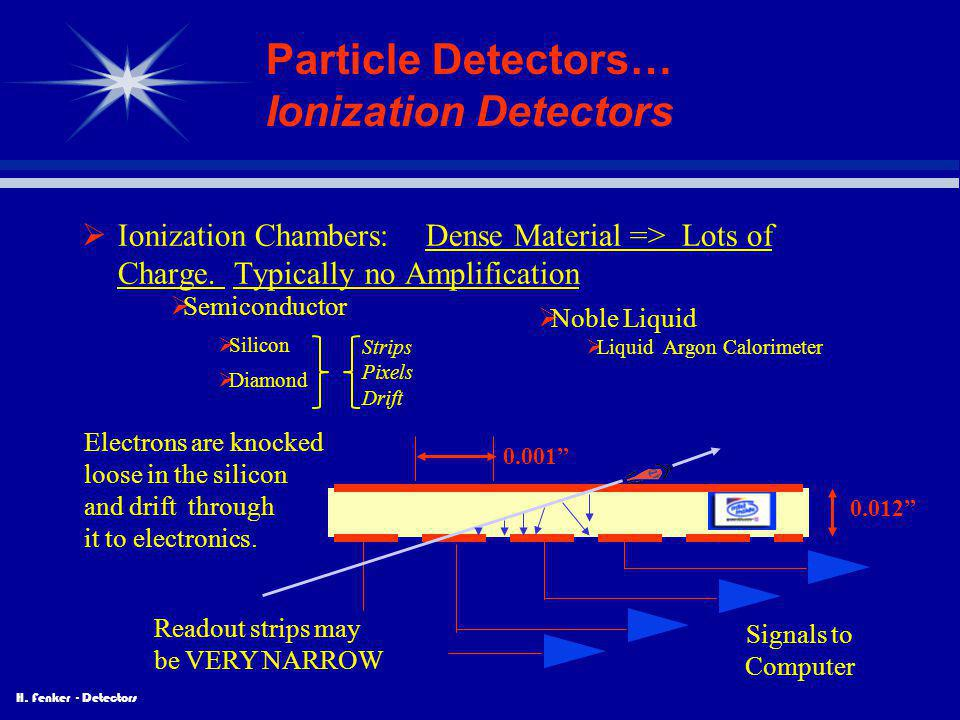 Particle Detectors… Ionization Detectors