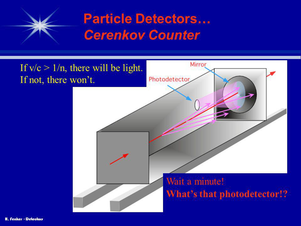 Particle Detectors… Cerenkov Counter