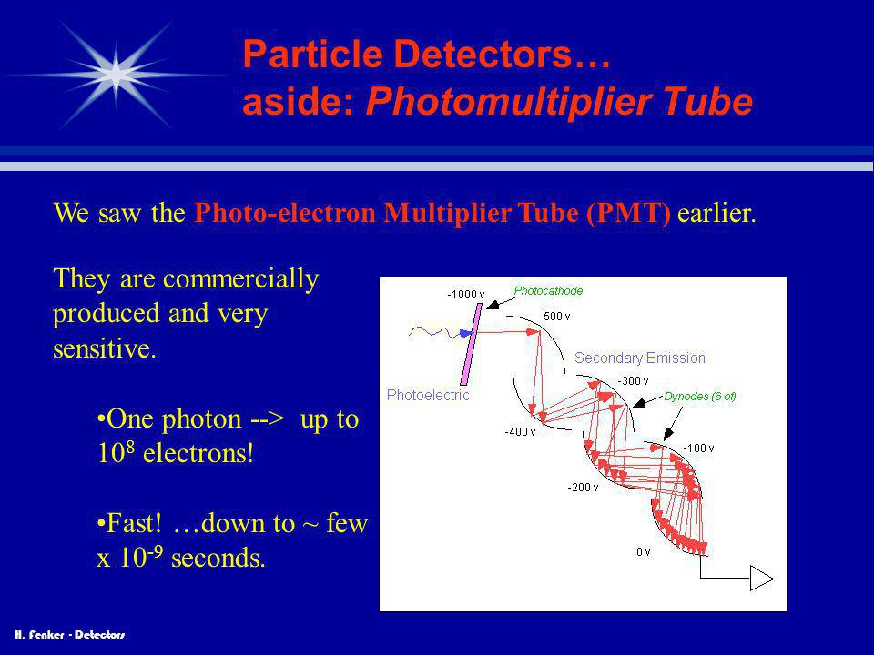 Particle Detectors… aside: Photomultiplier Tube