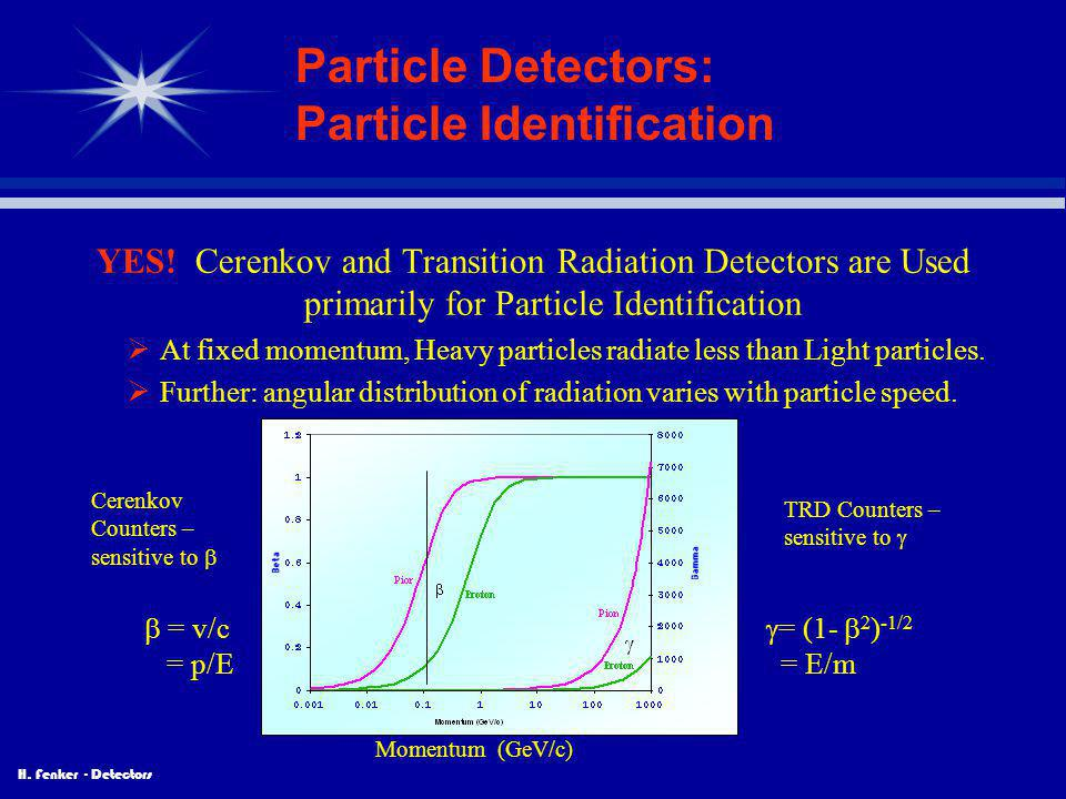 Particle Detectors: Particle Identification