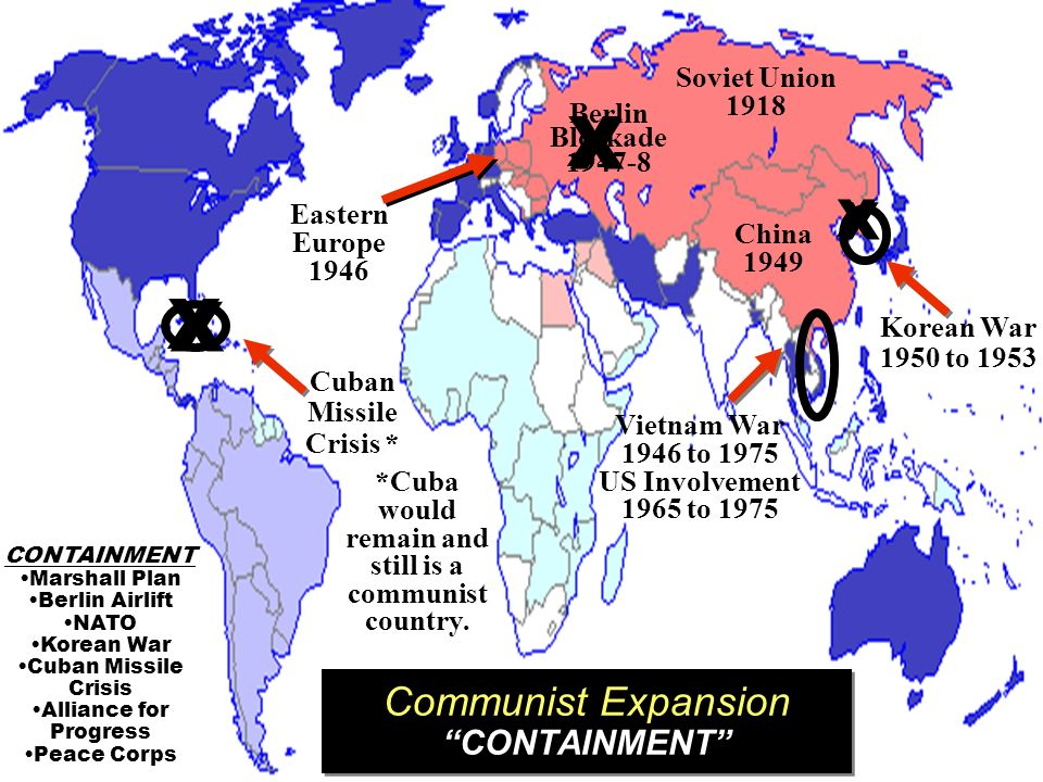 Communist Expansion CONTAINMENT