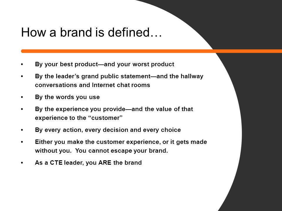 How a brand is defined…