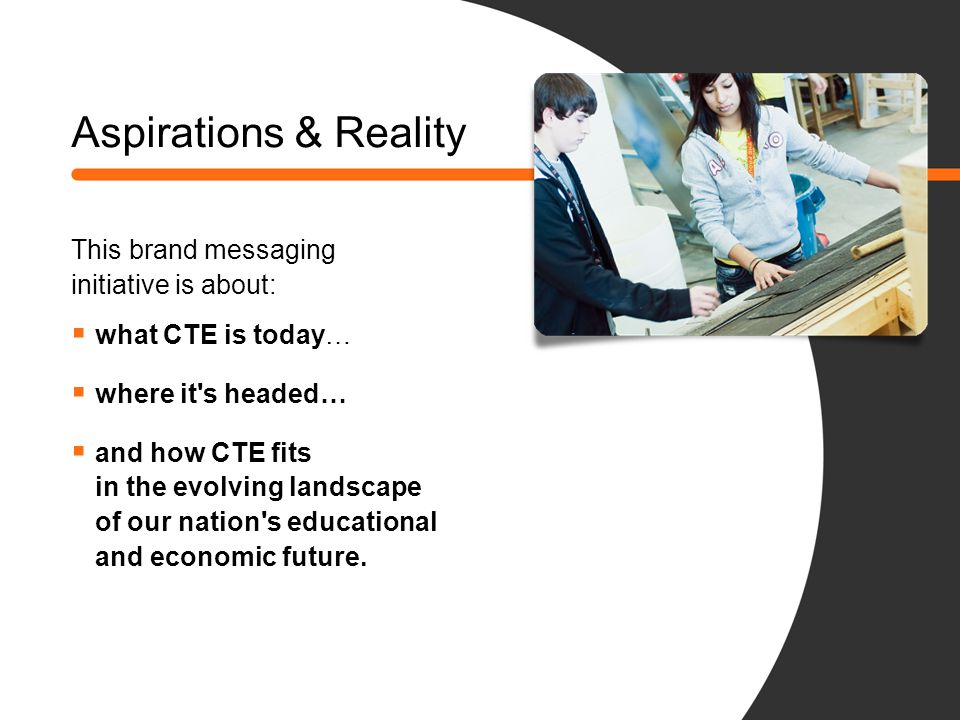 Aspirations & Reality This brand messaging initiative is about: