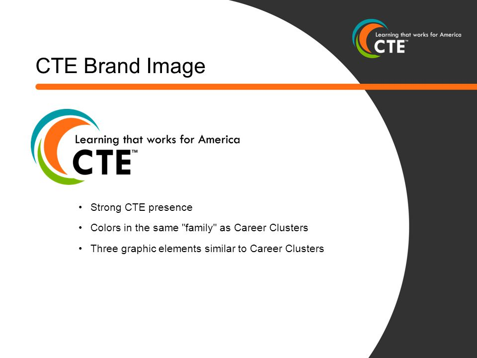 CTE Brand Image Strong CTE presence