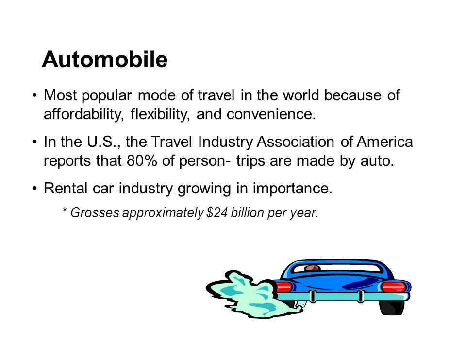 Automobile Most popular mode of travel in the world because of affordability, flexibility, and convenience.