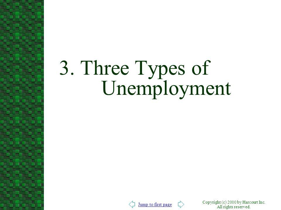 3. Three Types of Unemployment