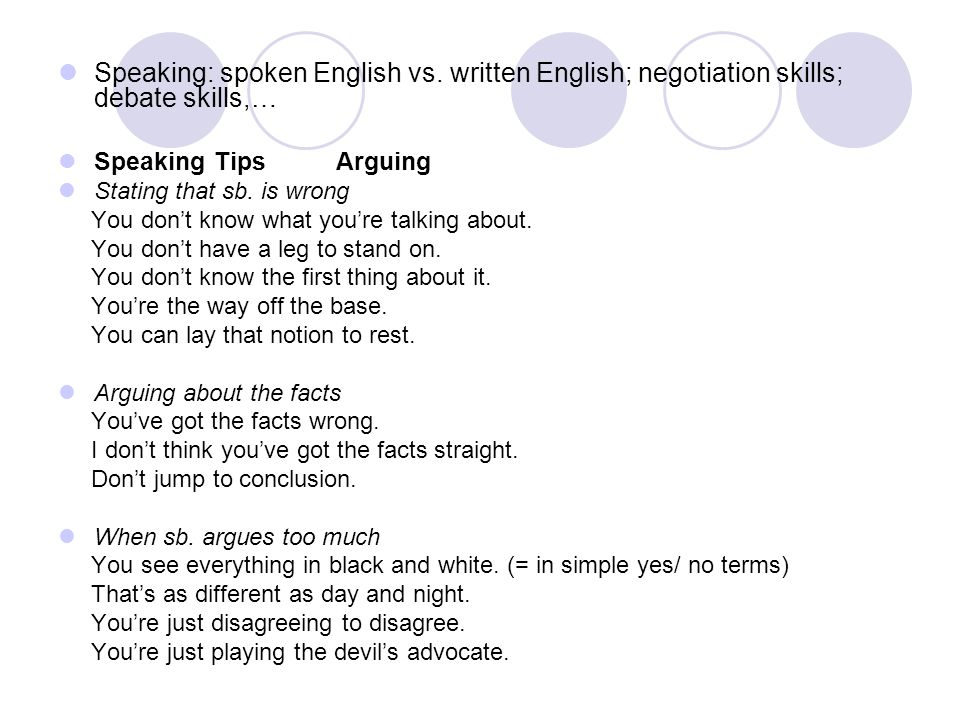 Speaking: spoken English vs