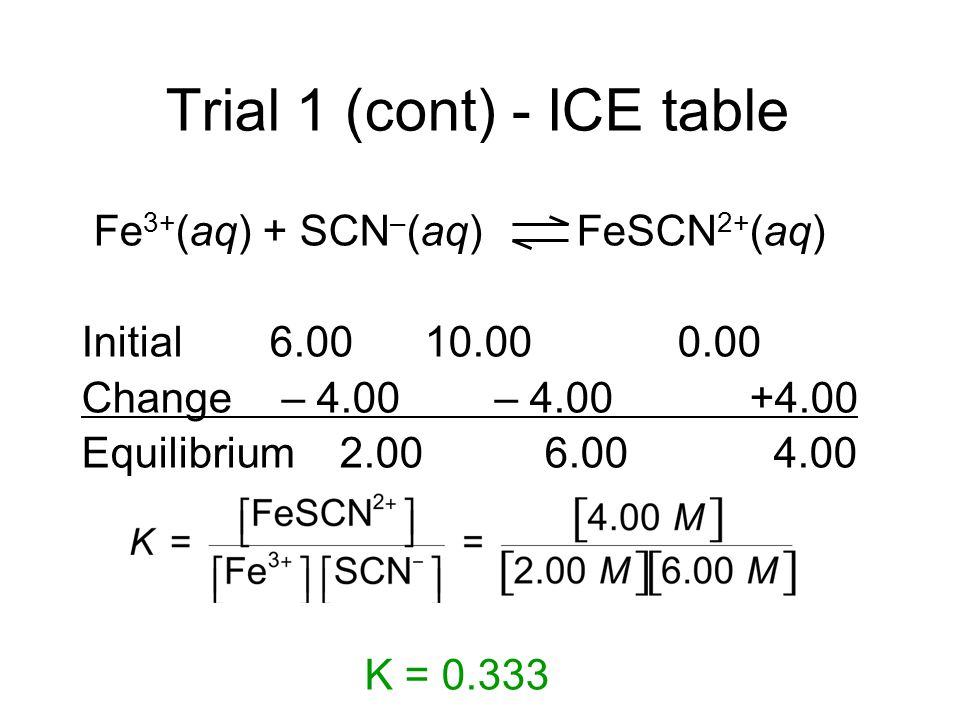 Trial 1 (cont) - ICE table