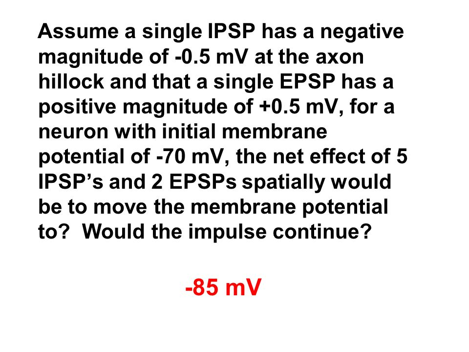 Assume a single IPSP has a negative magnitude of -0