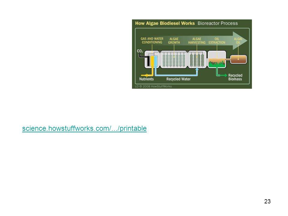 science.howstuffworks.com/.../printable