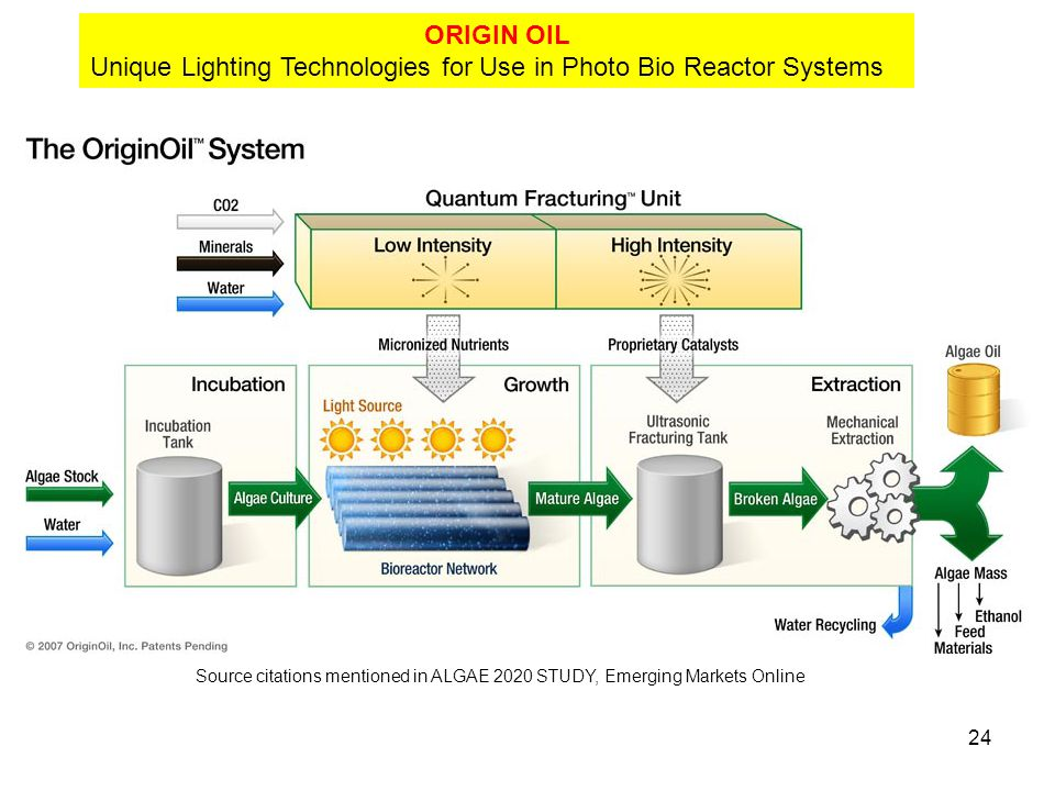 Unique Lighting Technologies for Use in Photo Bio Reactor Systems