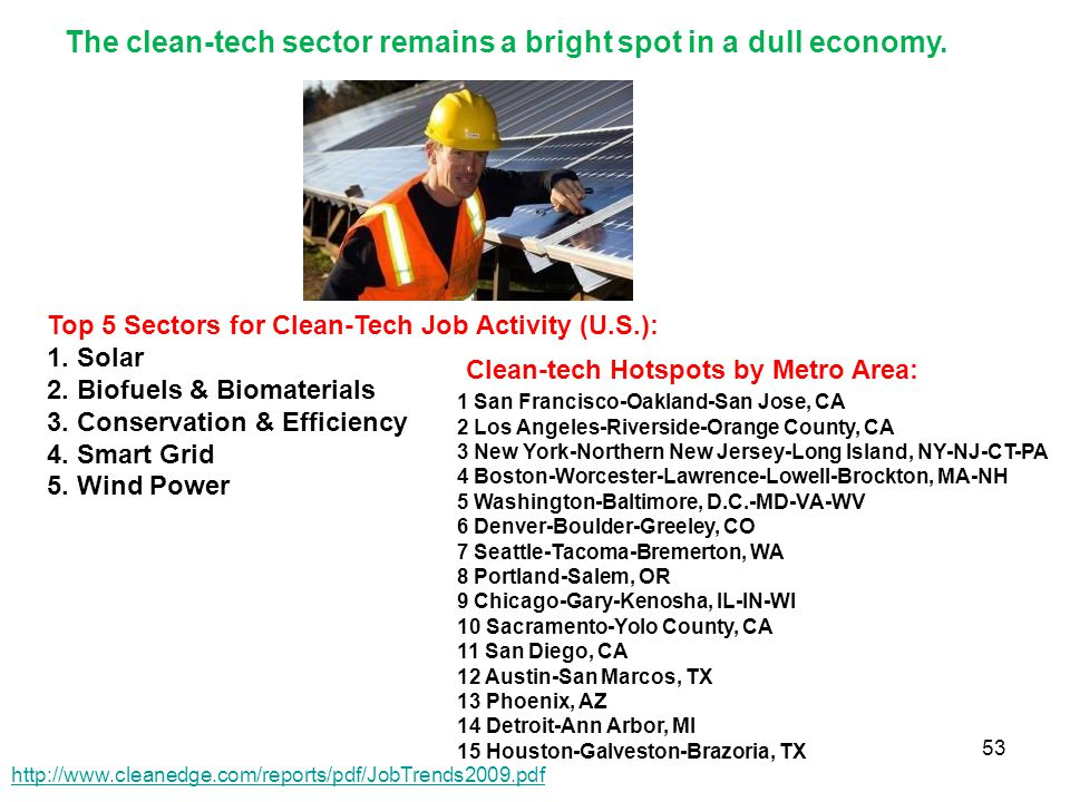 Hot Spots for Green Jobs in Solar, Biofuels & More
