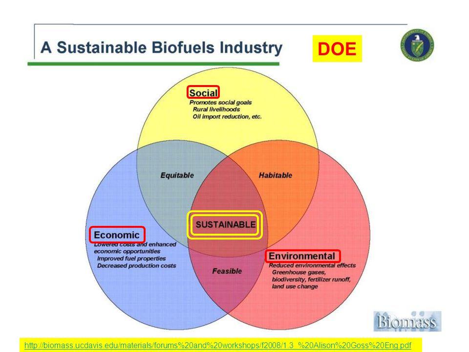 DOE http://biomass.ucdavis.edu/materials/forums%20and%20workshops/f2008/1.3_%20Alison%20Goss%20Eng.pdf.