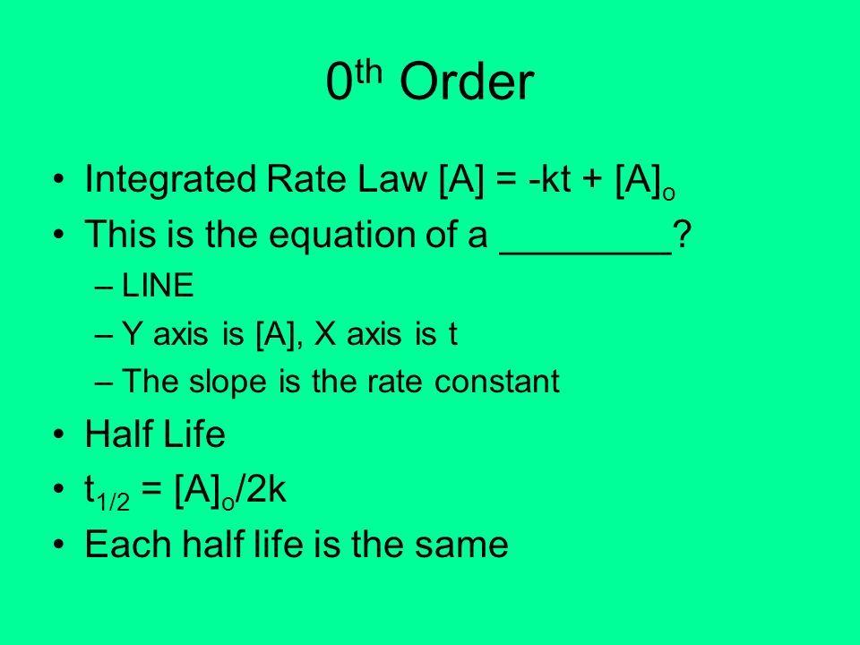 0th Order Integrated Rate Law [A] = -kt + [A]o
