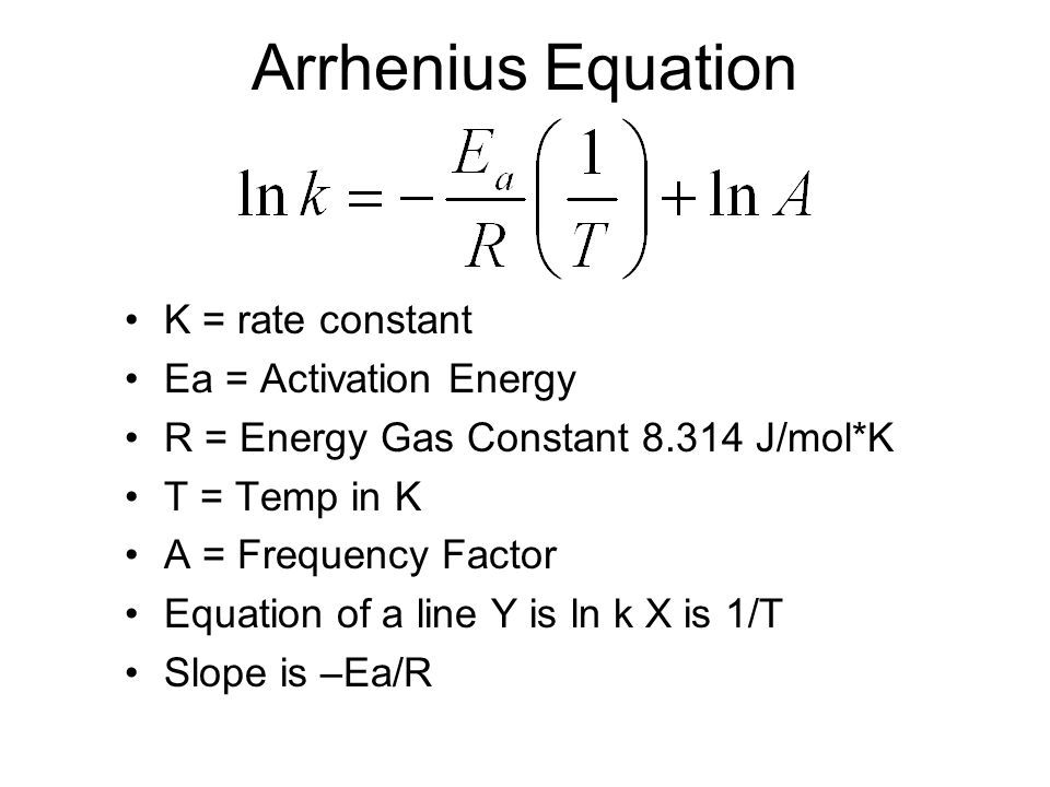 Arrhenius Equation K = rate constant Ea = Activation Energy