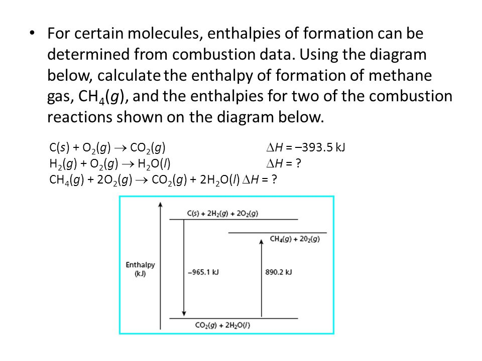 For certain molecules, enthalpies of formation can be determined from combustion data. Using the diagram below, calculate the enthalpy of formation of methane gas, CH4(g), and the enthalpies for two of the combustion reactions shown on the diagram below.