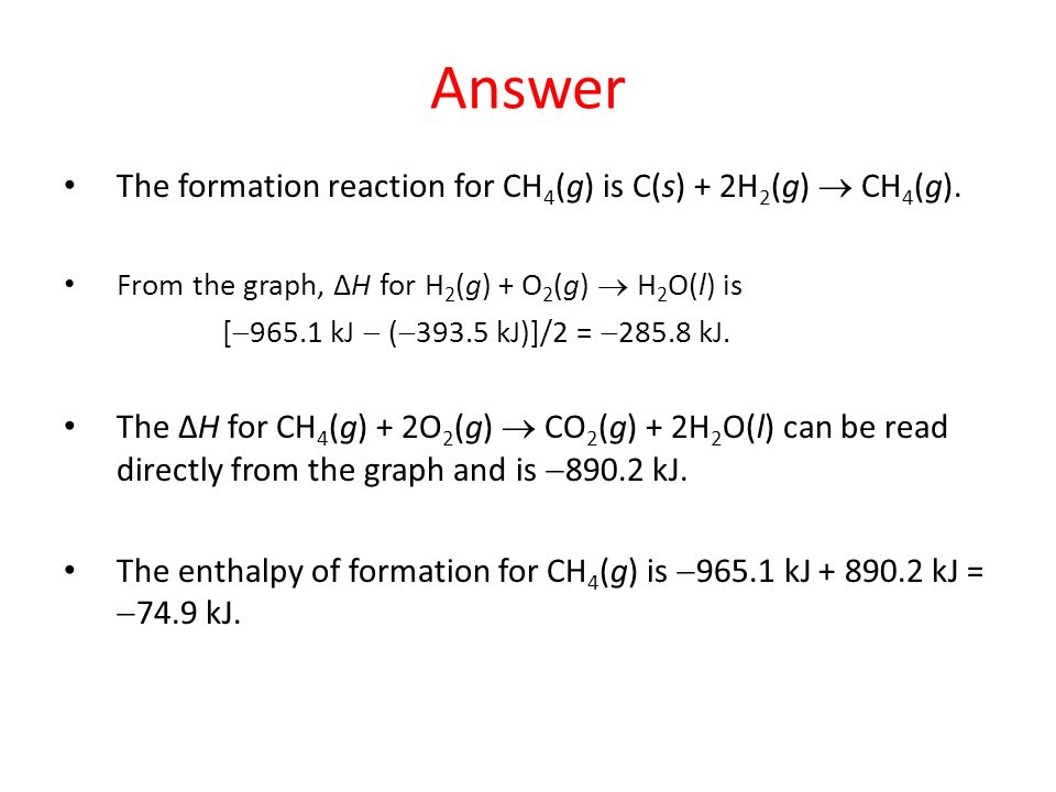 Answer The formation reaction for CH4(g) is C(s) + 2H2(g)  CH4(g).