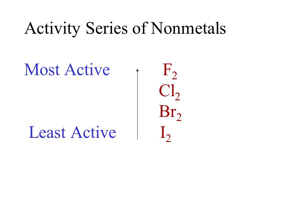 Activity Series of Nonmetals Most Active F2 Cl2 Br2 Least Active I2