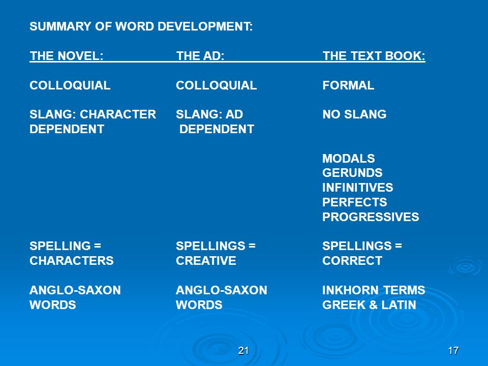SUMMARY OF WORD DEVELOPMENT: THE NOVEL: THE AD: THE TEXT BOOK: