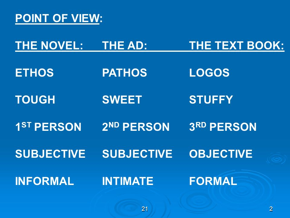 THE NOVEL: THE AD: THE TEXT BOOK: ETHOS PATHOS LOGOS