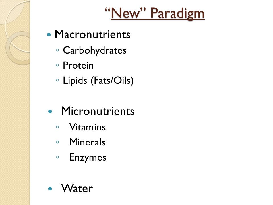 New Paradigm Macronutrients Micronutrients Water Carbohydrates