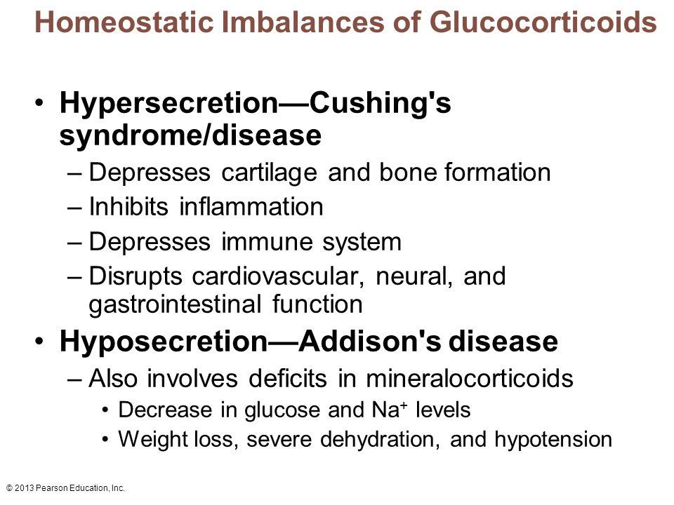 Homeostatic Imbalances of Glucocorticoids