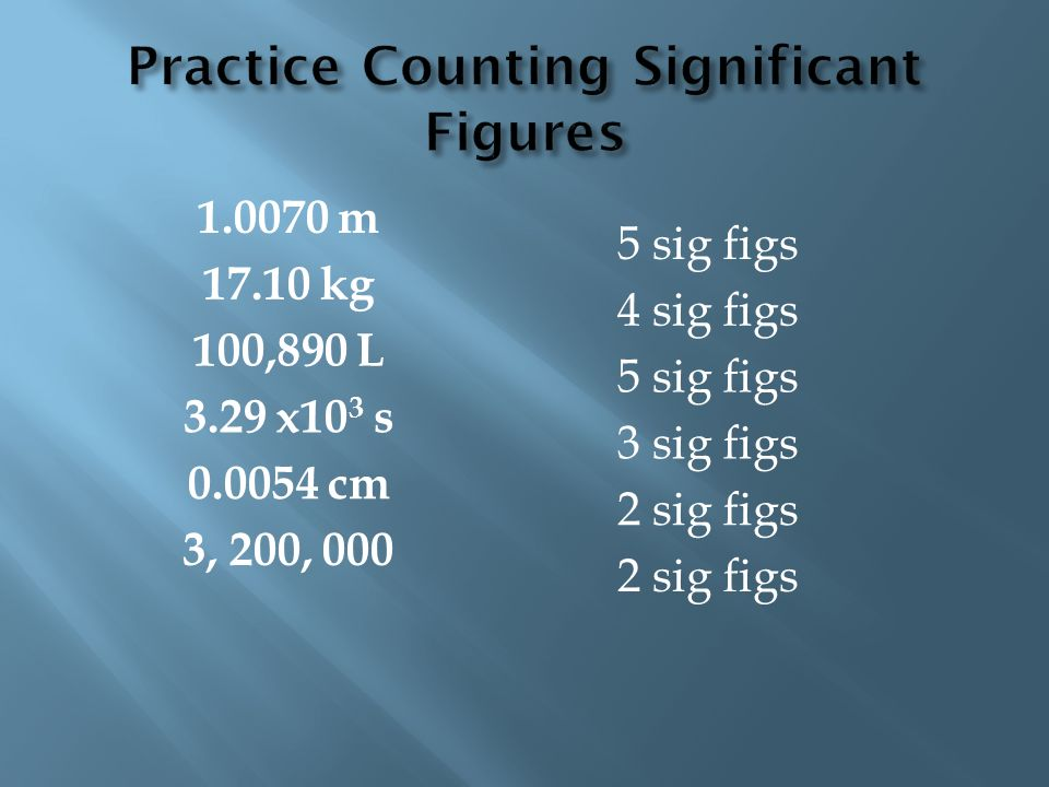 Practice Counting Significant Figures