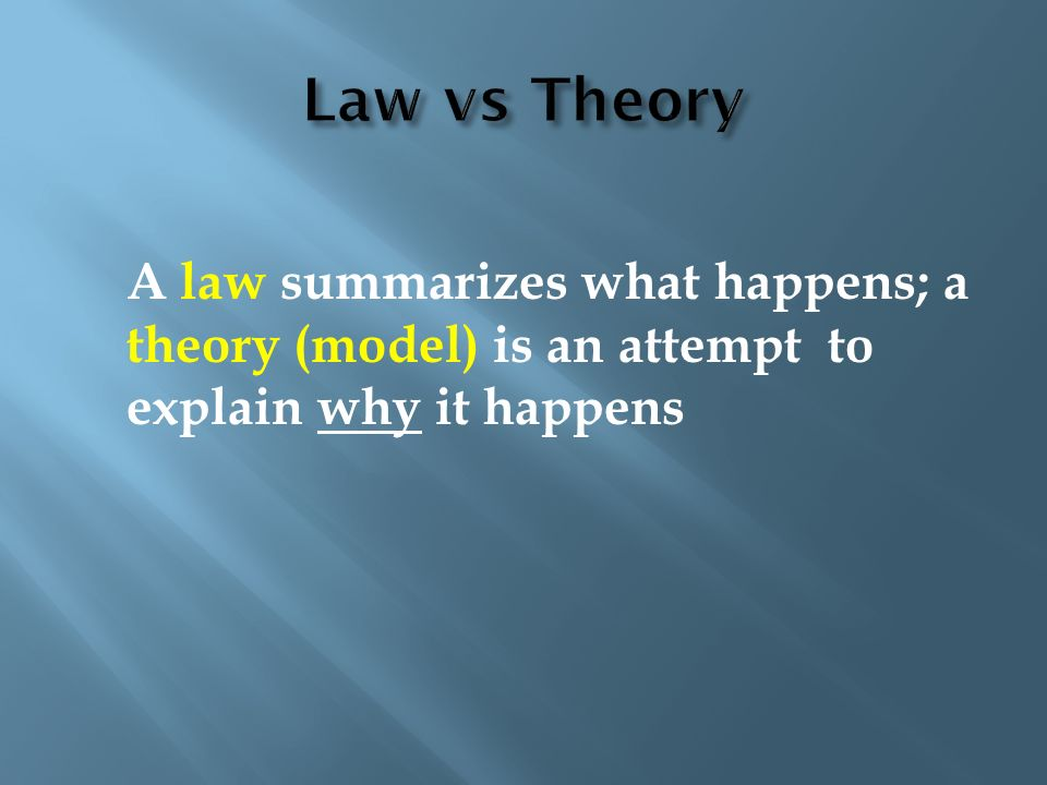 Law vs Theory A law summarizes what happens; a theory (model) is an attempt to explain why it happens.