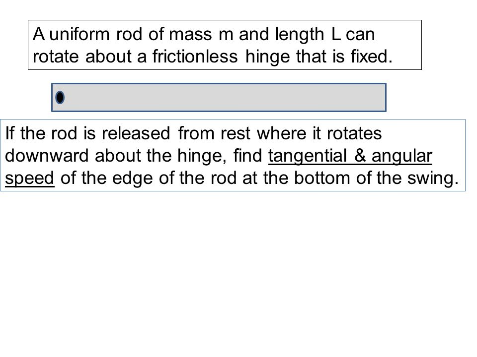 A uniform rod of mass m and length L can rotate about a frictionless hinge that is fixed.