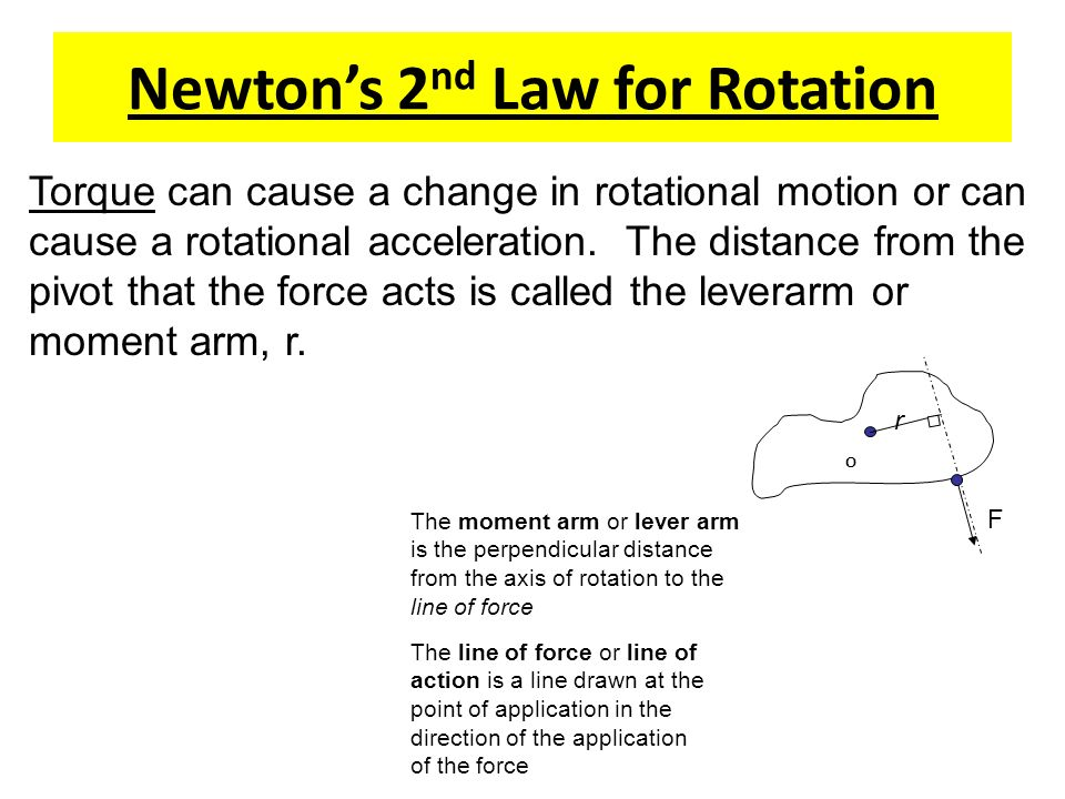 Newton's 2nd Law for Rotation