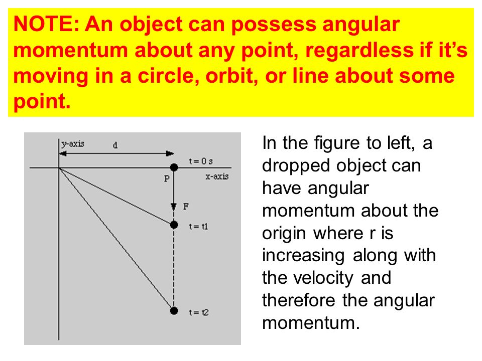 NOTE: An object can possess angular momentum about any point, regardless if it's moving in a circle, orbit, or line about some point.