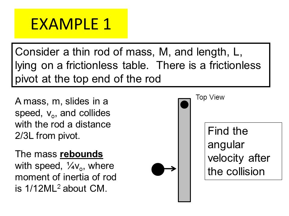 EXAMPLE 1 Consider a thin rod of mass, M, and length, L, lying on a frictionless table. There is a frictionless pivot at the top end of the rod.