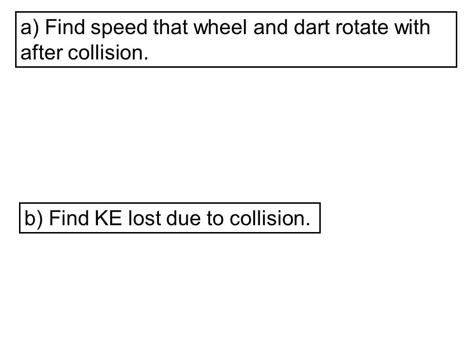 a) Find speed that wheel and dart rotate with after collision.