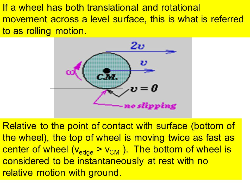 If a wheel has both translational and rotational movement across a level surface, this is what is referred to as rolling motion.