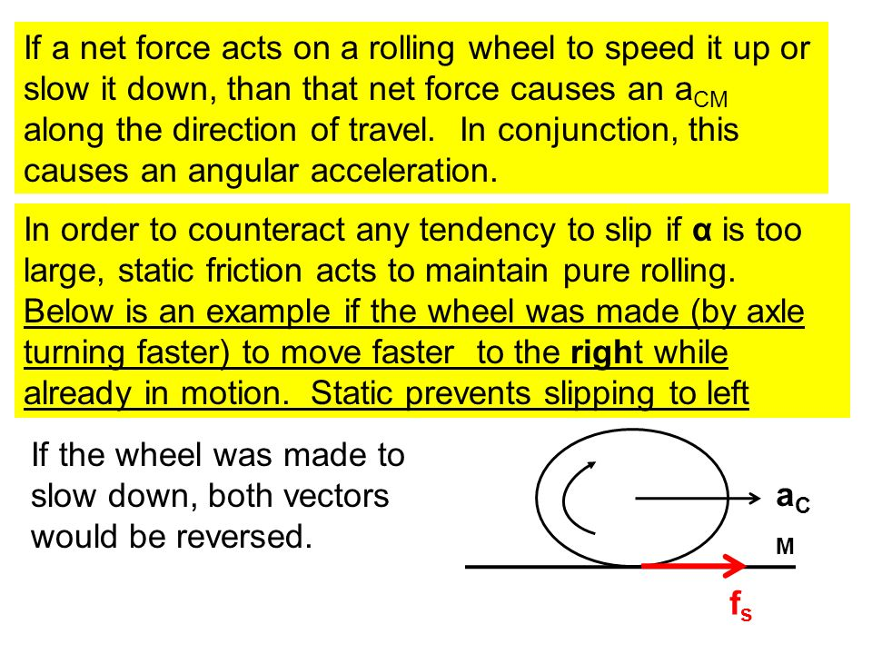 If a net force acts on a rolling wheel to speed it up or slow it down, than that net force causes an aCM along the direction of travel. In conjunction, this causes an angular acceleration.